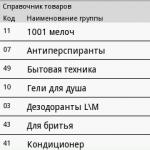 Справочник товаров - группы